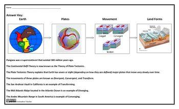 plate tectonics worksheet teacher pay teachers teaching and worksheets. Black Bedroom Furniture Sets. Home Design Ideas