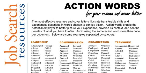 Are you using action words for your resume? Hereu0027s a list of - resume action words