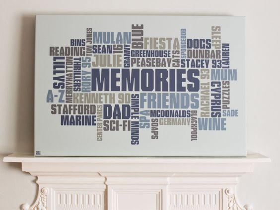 More Than Words Typographic Talk: Capturing Your Memories As Art