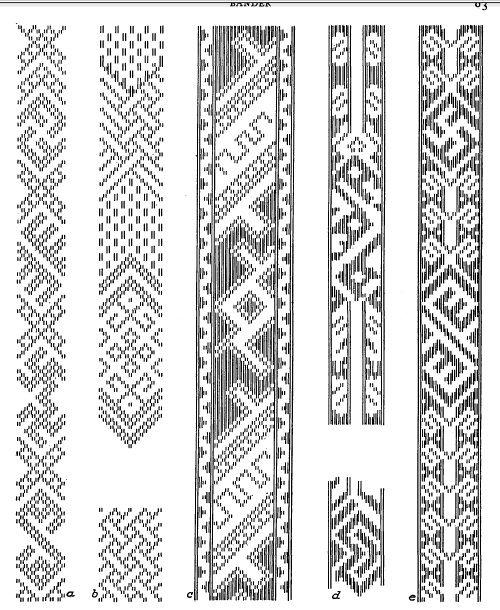 brocaded bands from Birka (Geijer, Birka III, p. 83)