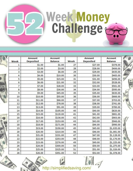 FREE 52 Week Money Challenge Printable from ...