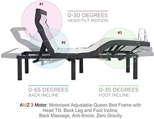 Amazing Offer On Amz Dt Q Queen Adjustable Bed Frame Motorized Power Base Head Tilt Back Leg Foot Incline Back Massage Anti Snore Zero Gravity 4 Usb Charge Stations Led Nightlight Bluetooth Wireless R