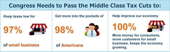 What passing middle class tax cuts would do..