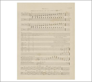 Framed Music Sheet ...I will definitely make this! Tea stain my own old music! Great!