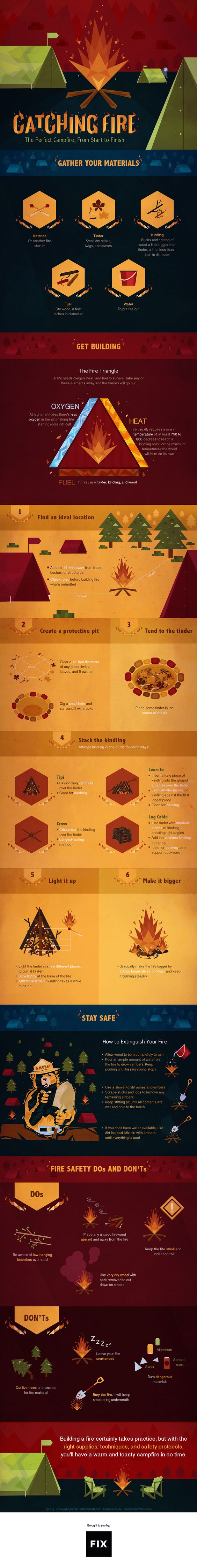 Building a fire should be easy! No more embarrassing burnout efforts ending with a puff of smoke. From beginning with the proper materials, to stacking the fuel for a successful first light, this infographic will show you how with some great illustrations.
