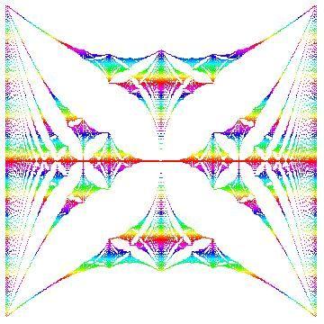 蝶模様のホッフスタッターさん - アトムノート 「つまり自然は有理数と無理数を区別するというのである。」