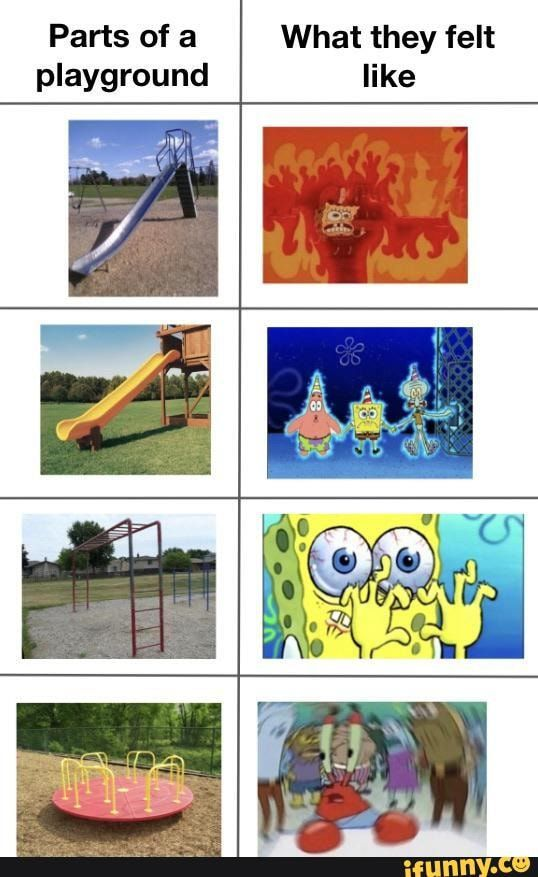Parts Of A What They Felt Playground Like