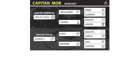 Capitan Mor (?) - Lirio Da Cosval (67) X Quimera II (78)