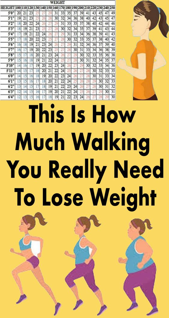 Walking is a simple and pleasant approach of losing weight and one that's most popular by several. however you walk will confirm the number of weight you lose. You won't even need to force yourself to arrange to diet or pay money for dearly-won gyms as a result of you'll be able to shed twenty lbs if you walk enough.