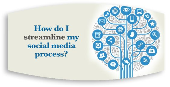 How do I streamline my social media process? | Elite Digital Group