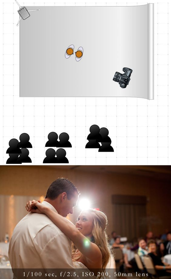 Wedding Photography Lighting Setup: Wedding Reception Lighting Setup