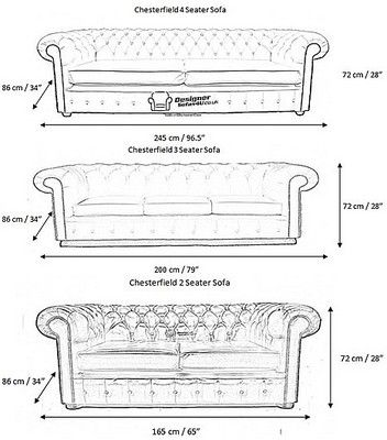 Chesterfield Dimensions Interior Design Pinterest