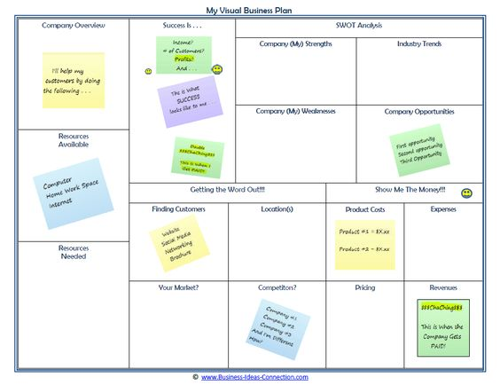 This Is One Of The Best Business Plan Templates I've Come Across. Really Explains Nicely How To