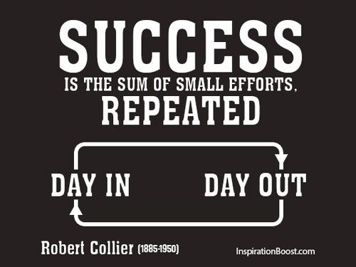 Image result for success doesn't come overnight