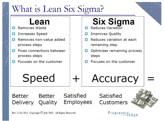 Six Steps to Practical Lean Six Sigma Quality Digest Six Sigma - six sigma consultant sample resume