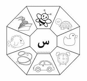 اوراق عمل لرياض الاطفال 2 تلوين وكتابة وتعليم حروف ر إلى ظ Artworks Arabic Alphabet For Kids Alphabet For Kids Learn Arabic Alphabet