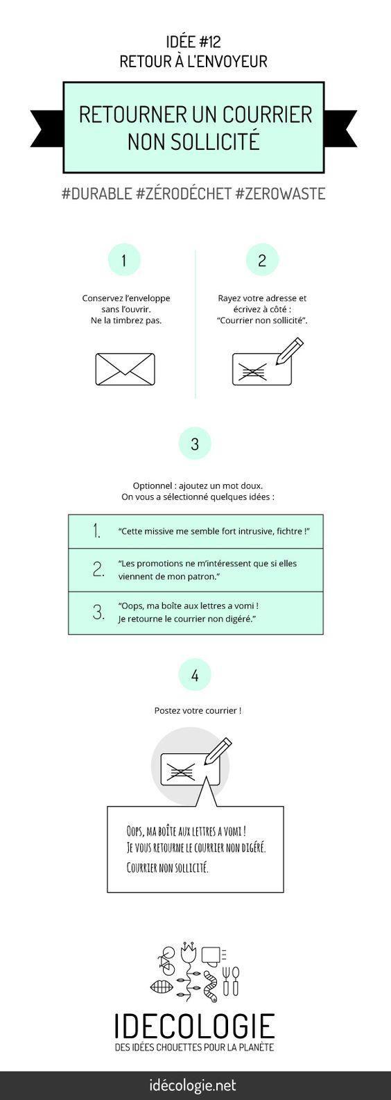 Retourner le courrier non sollicité avec panache #durable #zerodechet #zerowaste