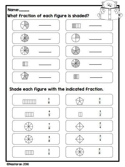 Fraction Worksheets Grade 3 Number Line Activities Equivalent Fraction Fractions Worksheets Fractions Worksheets Grade 3 Third Grade Fractions