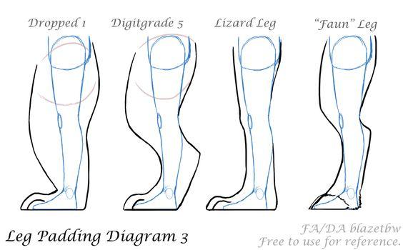 Fursuit Leg Padding Diagram 3