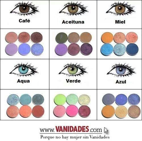 Guia de maquillaje segun tu color de ojos