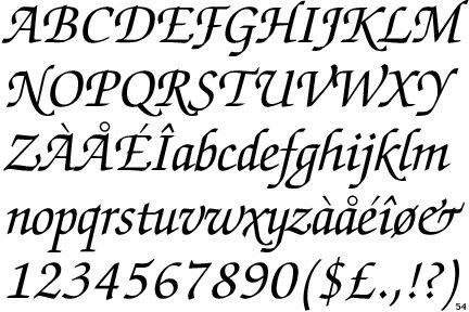 Printable Italic Wall Letters
