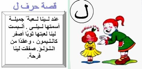 حرف وقصة لتعليم الاطفال حروف الهجاء مجلة الاطفال وا Arabic Alphabet For Kids Arabic Kids Learn Arabic Alphabet