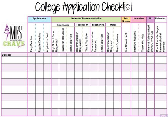 Best 25+ College application deadlines ideas on Pinterest - college application