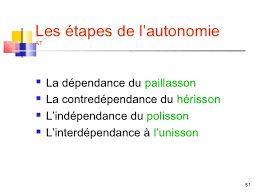 """Résultat de recherche d'images pour """"dépendance indépendance interdépendance"""":"""