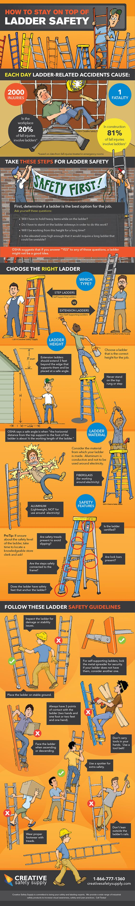 Ladder safety and infographic on pinterest for Ladder safety tips