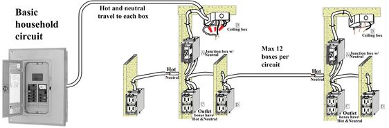 Home Electrical Wiring Basics