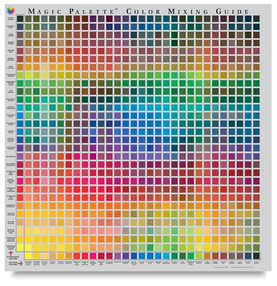 Dulux Wandfarbe Farbpalette : Wandfarbe Farbtöne, Farbpalette and TabellenDiagramme on Pinterest