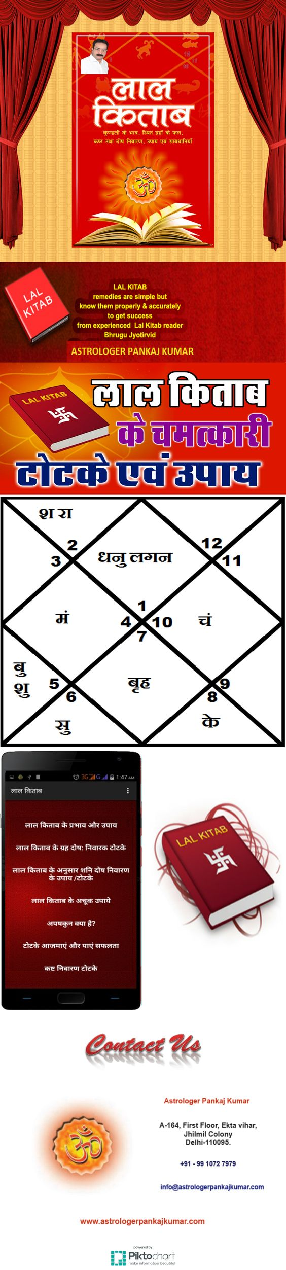 Lal kitab amrit is the most renowned astrology book that can lal kitab amrit is the most renowned astrology book that can provide you various easy ways to get rid of all of your problems nvjuhfo Gallery