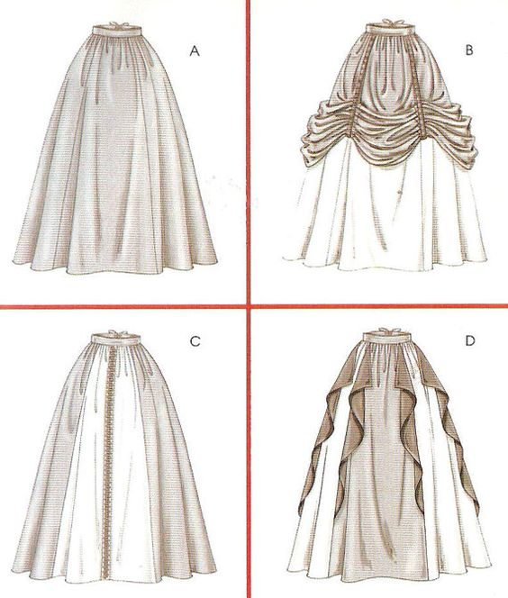 105 Best Images About Renaissance Sewing Patterns On Pinterest: Renaissance Historical Costume Skirts