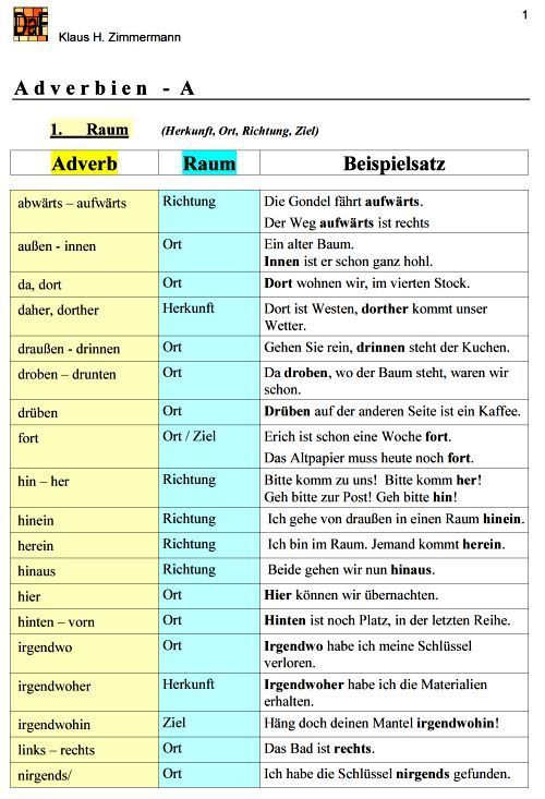 German Adverbial Clauses Learn German With Language Easy Org
