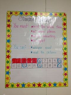 Confessions of a Kinder Teacher!: Stamina Reading
