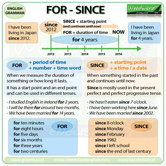 I have just created a NEW CHART about the difference between FOR and SINCE in English: More details about this difference, see out grammar notes here: (On that grammar page we also have a PDF with …