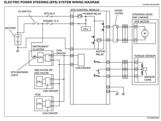 Eps Electronic Power Steering Conversion For Fd Rx7club Com Mazda Rx7 Forum Electric Power Power Ev Conversion