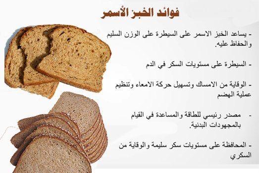 فوائد الخبز الاسمر Blog Posts Blog