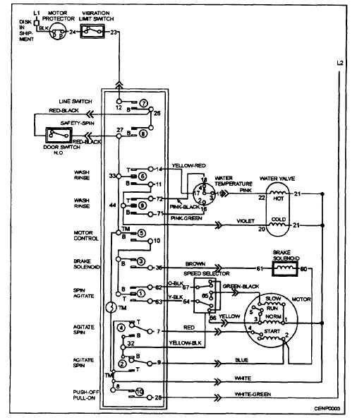 Wiring Diagram Of Washing Machine Motor Bookingritzcarlton Info Washing Machine Motor Washing Machine Basic Electrical Wiring