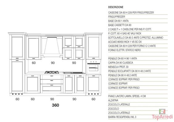 misure cucina standard - Cerca con Google | Abitare like Joe ...