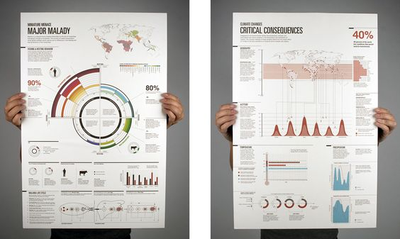 Information Design Poster  Google Search  Design  Infographics