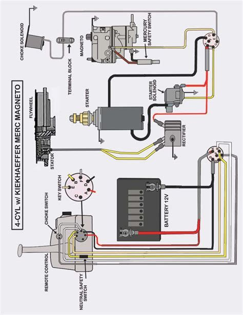 wiring diagram mercury outboard motor  post date  16 nov