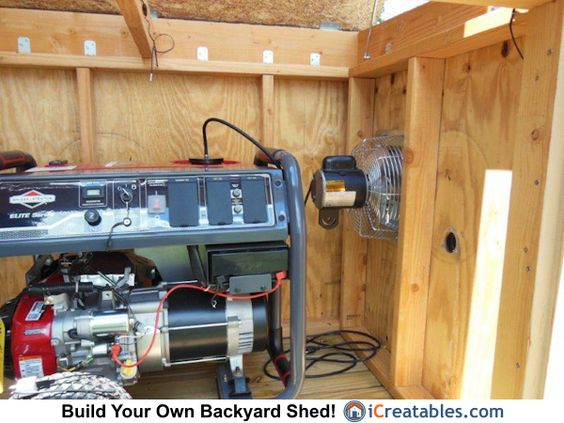 Pictures Of Generator Sheds Photos