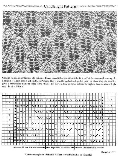 适合编织披肩的50种模式 - maomao - 我随心动
