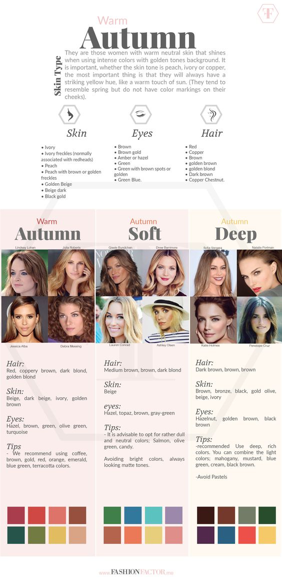 Yellow skin tone with a warm touch as the sun, skin women are warm autumn. Learn how to highlight this tone on your face!