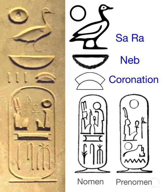 Nomen from Luxor Obalisk in Bas-Relief (left) Explanations (right)