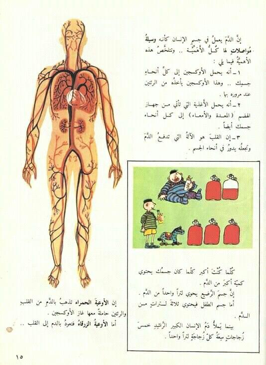 Pin By القراء On إصدارات دار ثقافة الأطفال العراقية Male Sketch Male Art