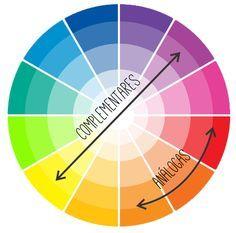 Como escolher uma paleta de cores para decorar
