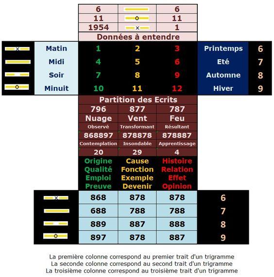 Les CHIFFRES Spirituels - Page 2 76155ec95a1af733798a6acbc4575f65