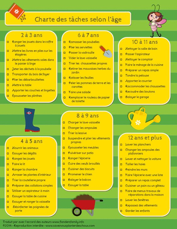 Source : site Savez-vous planter des choux mais ça va pas la tête?? Cette liste est complètement dingue et dangereuse.